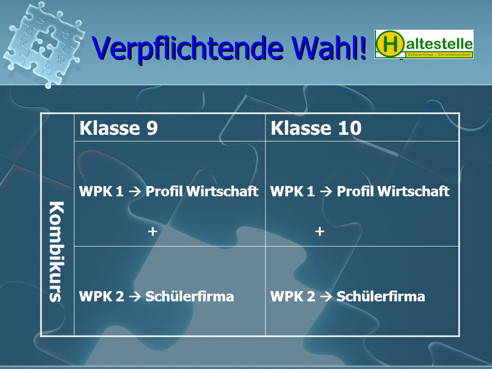 Verpflichtende Wahl!. Kombikurs Klasse 9Klasse 10 WPK 1 Profil Wirtschaft + WPK 1 Profil Wirtschaft + WPK 2 Schülerfirma
