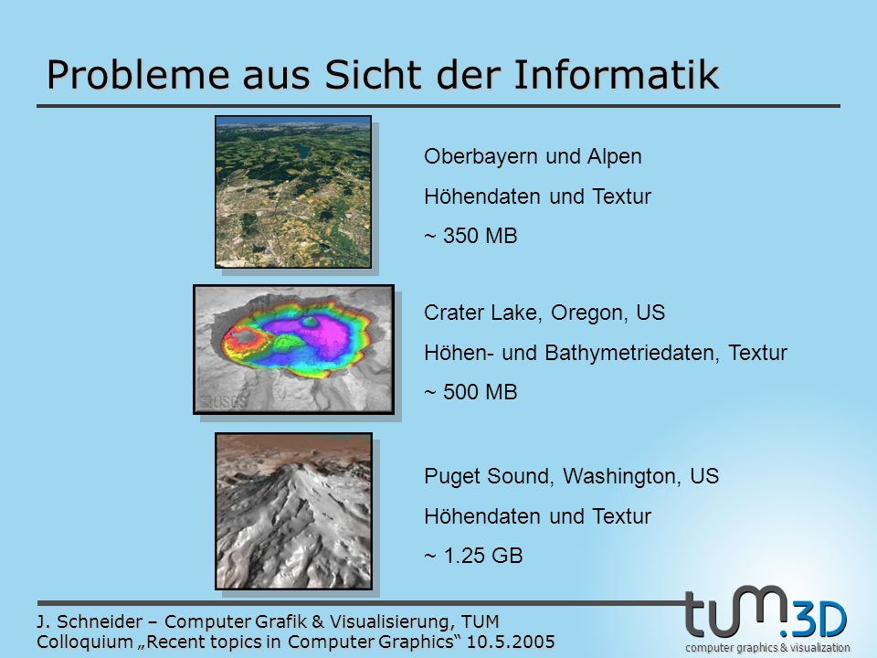 computer graphics & visualization J. Schneider – Computer Grafik & Visualisierung, TUM Colloquium Recent topics in Computer Graphics 10.5.2005 Problem
