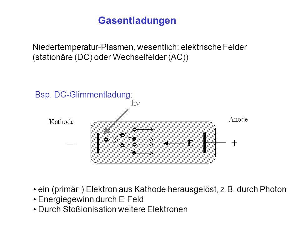 Gasentladungen Niedertemperatur-Plasmen, wesentlich: elektrische Felder (stationäre (DC) oder Wechselfelder (AC)) Bsp. DC-Glimmentladung: ein (primär-