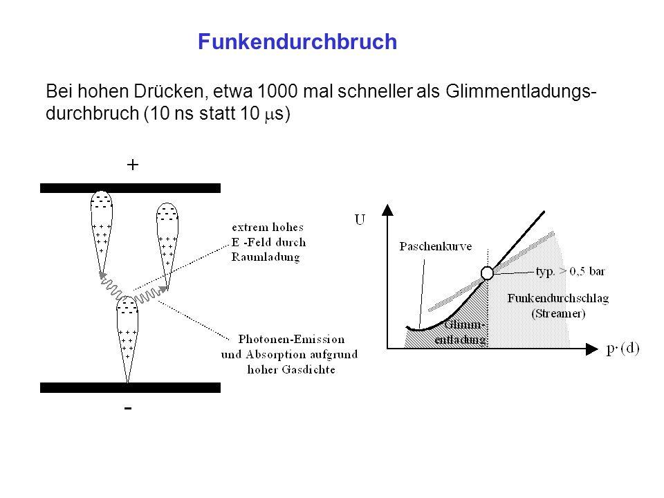 Funkendurchbruch Bei hohen Drücken, etwa 1000 mal schneller als Glimmentladungs- durchbruch (10 ns statt 10 s)