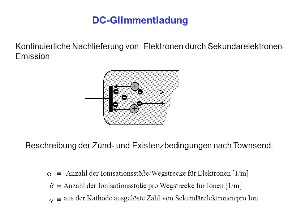 DC-Glimmentladung Kontinuierliche Nachlieferung von Elektronen durch Sekundärelektronen- Emission Beschreibung der Zünd- und Existenzbedingungen nach
