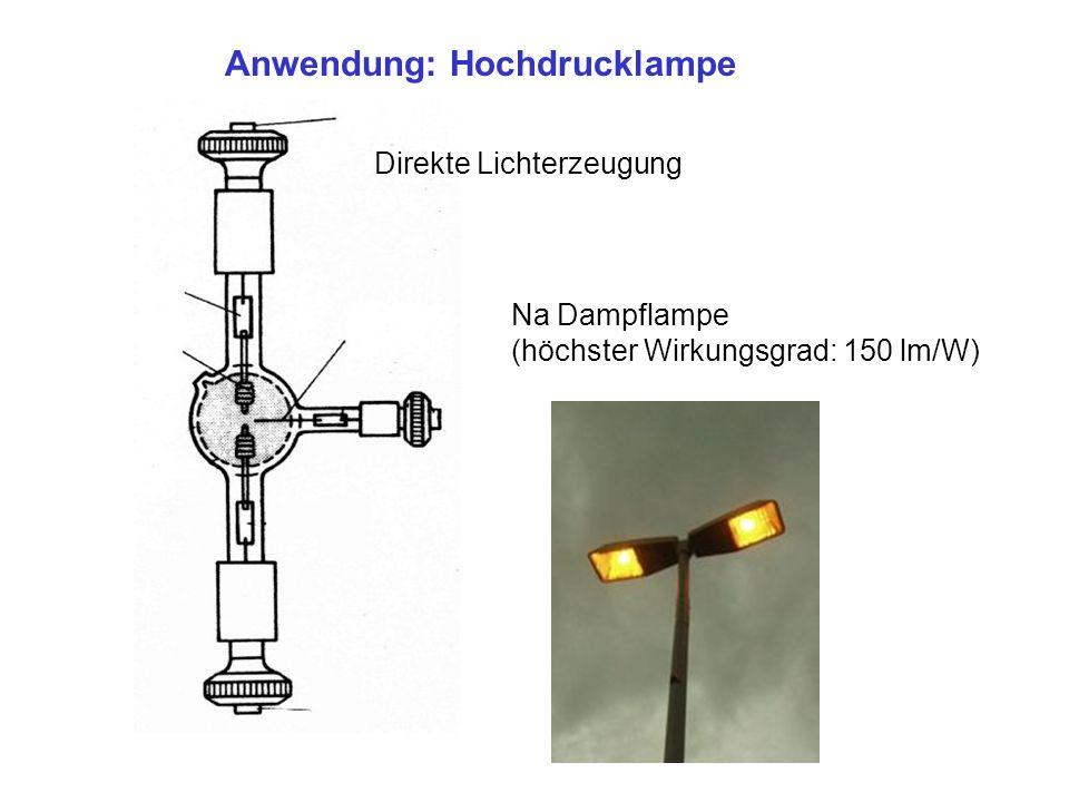 Anwendung: Hochdrucklampe Na Dampflampe (höchster Wirkungsgrad: 150 lm/W) Direkte Lichterzeugung