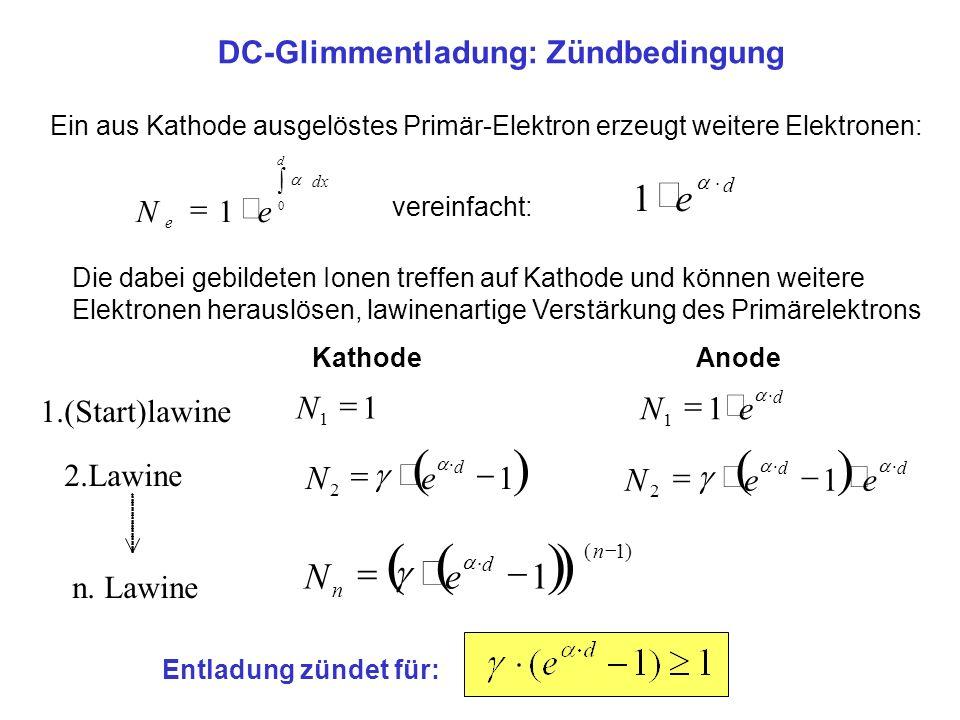 DC-Glimmentladung: Zündbedingung Ein aus Kathode ausgelöstes Primär-Elektron erzeugt weitere Elektronen: d dx e eN 0 1 d e 1 vereinfacht: Die dabei gebildeten Ionen treffen auf Kathode und können weitere Elektronen herauslösen, lawinenartige Verstärkung des Primärelektrons Entladung zündet für: 1.(Start)lawine 1 1 N d eN 1 1 2.Lawine 1 2 d eN dd eeN 1 2 n.