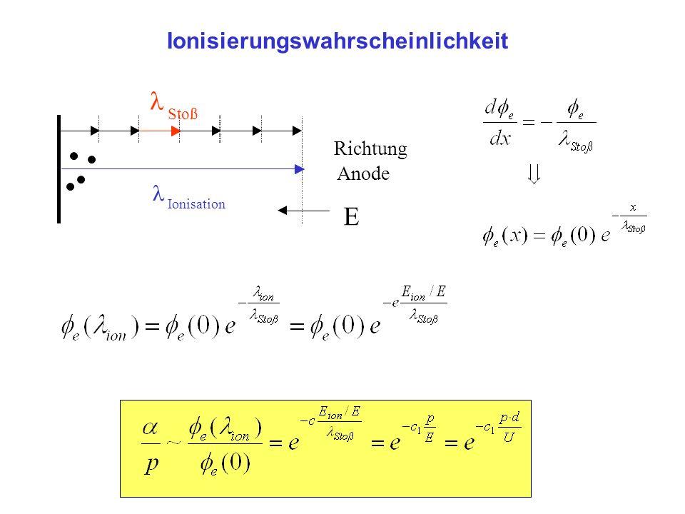 Ionisierungswahrscheinlichkeit Stoß Ionisation Richtung Anode E