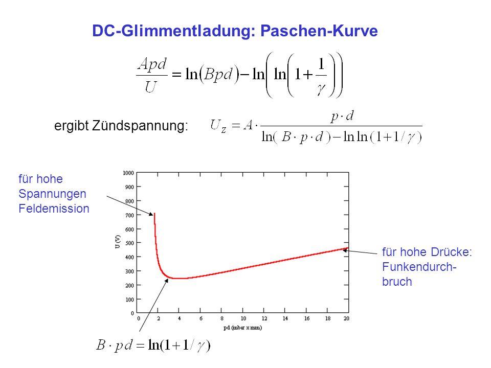 DC-Glimmentladung: in der Nähe der Zündbedingung Gesamtstrom (Anodenstrom): verstärkter Kathodenstrom Kathodenstrom: externer Fremdstrom + Sekundärelektronenstrom (unter stationären Bedingungen) Divergenz des Stroms in der Nähe der Zündbedingung