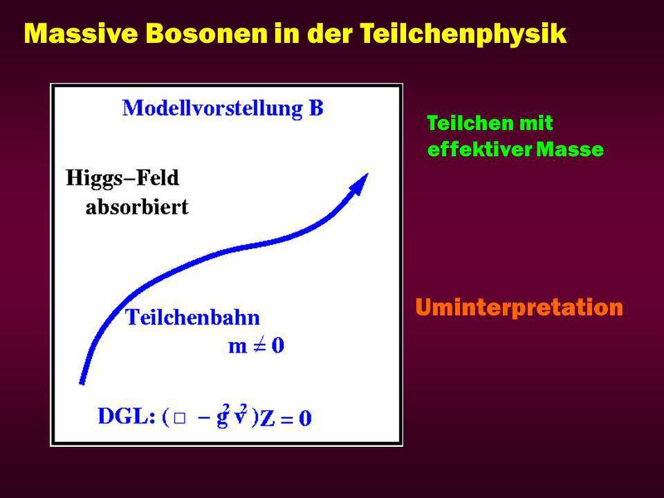 Massive Bosonen in der Teilchenphysik Teilchen mit effektiver Masse Uminterpretation