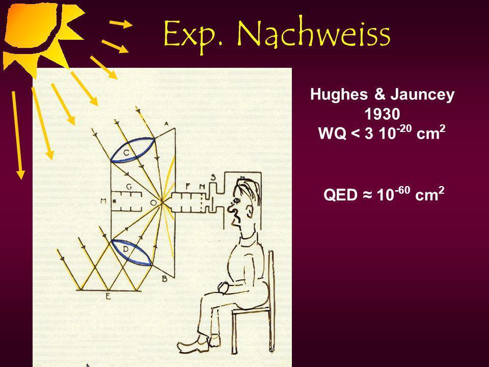 Exp. Nachweiss Hughes & Jauncey 1930 WQ < 3 10 -20 cm 2 QED 10 -60 cm 2