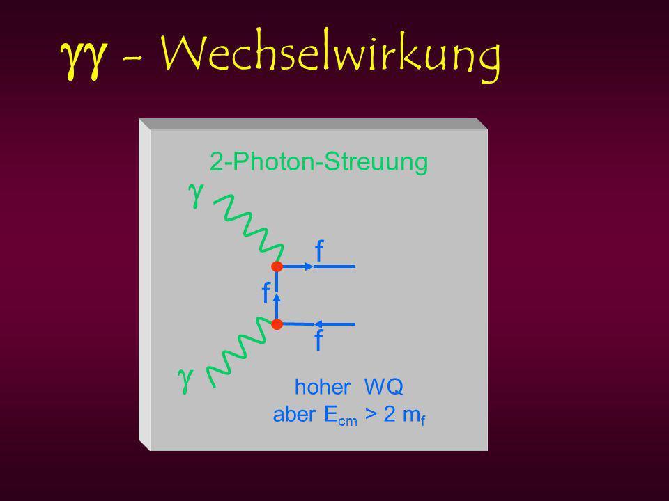 - Wechselwirkung 2-Photon-Streuung f f f f 4 Vertices kleiner WQ 2-Photon-Streuung f f f hoher WQ aber E cm > 2 m f