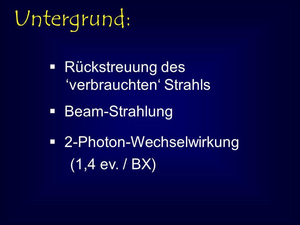 Untergrund: Rückstreuung des verbrauchten Strahls Beam-Strahlung 2-Photon-Wechselwirkung (1,4 ev.