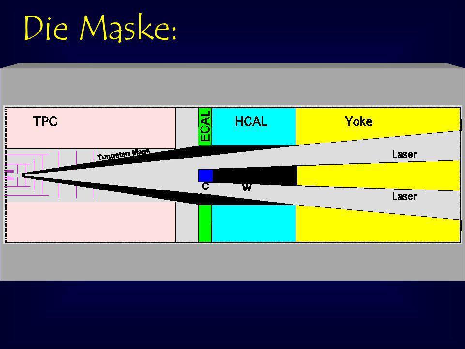 Die Maske: