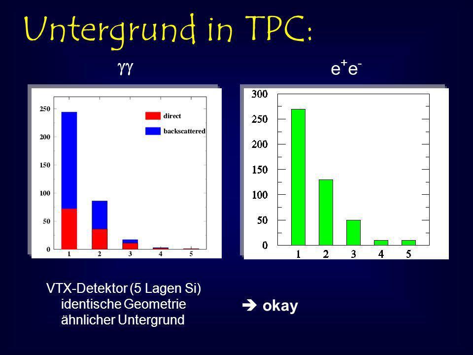 Untergrund in TPC: e+e-e+e- VTX-Detektor (5 Lagen Si) identische Geometrie ähnlicher Untergrund okay