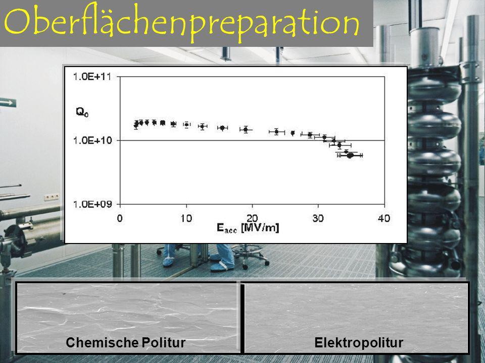 Oberflächenpreparation Chemische PoliturElektropolitur