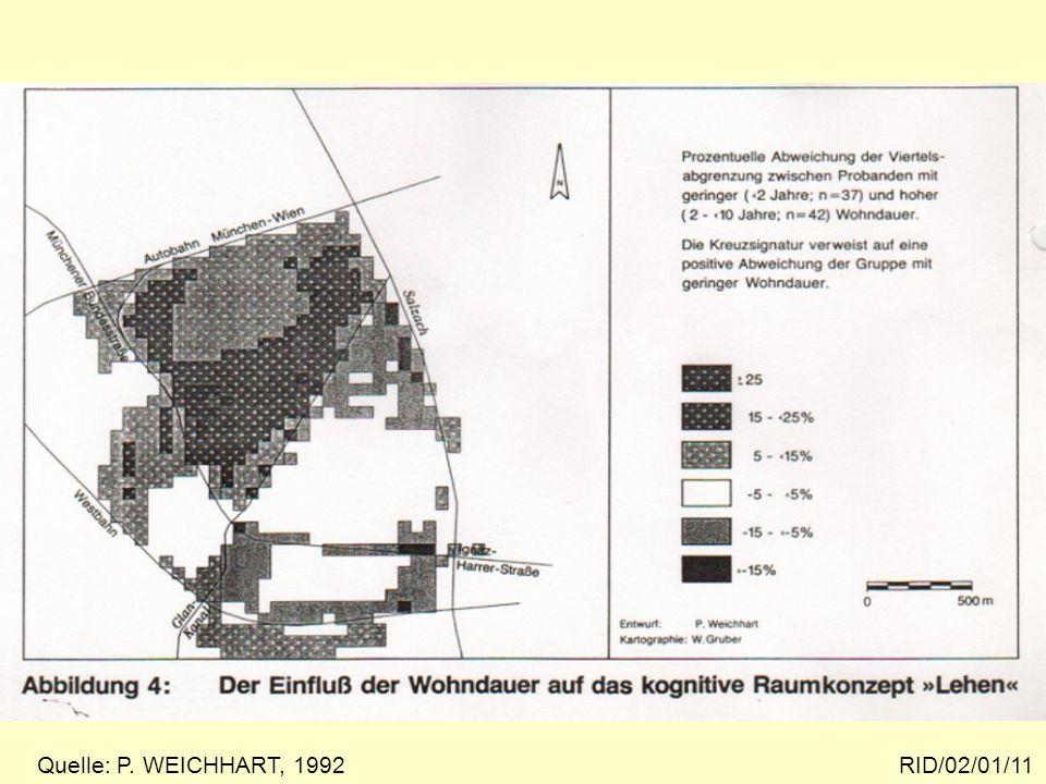 Der Einfluss der Wohndauer auf das kognitive Raumkonzept Lehen RID/02/01/11 Quelle: P. WEICHHART, 1992