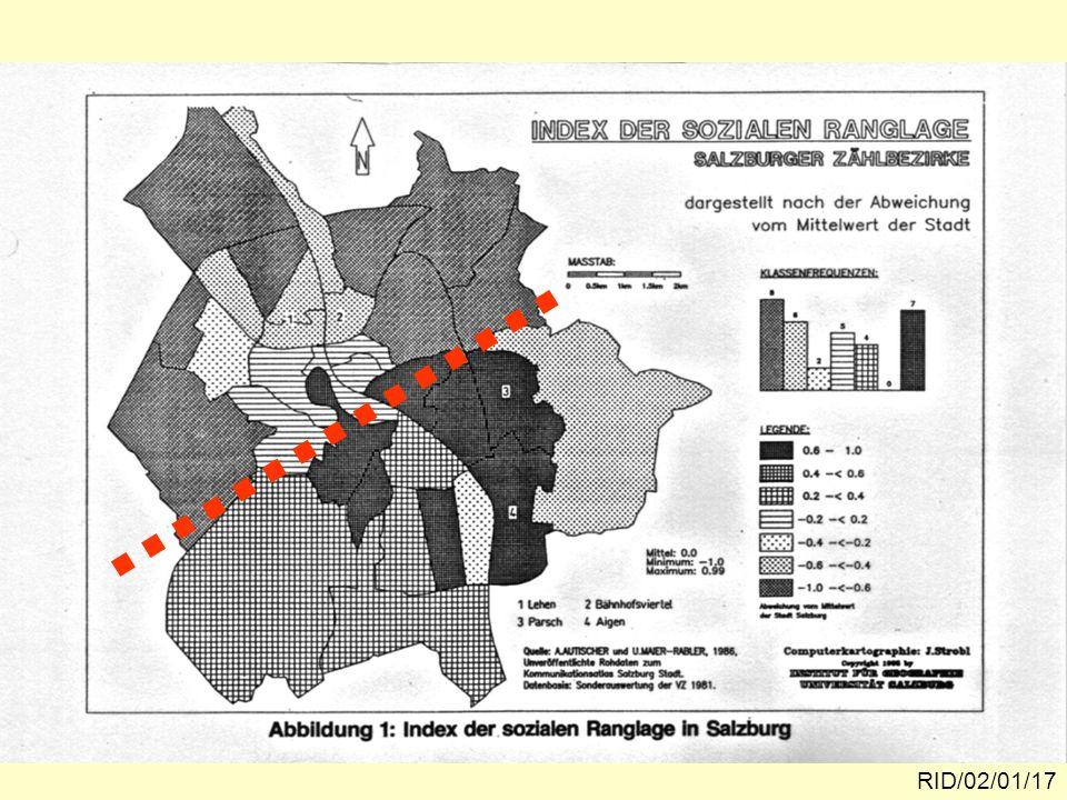 Index der sozialen Ranglage RID/02/01/17