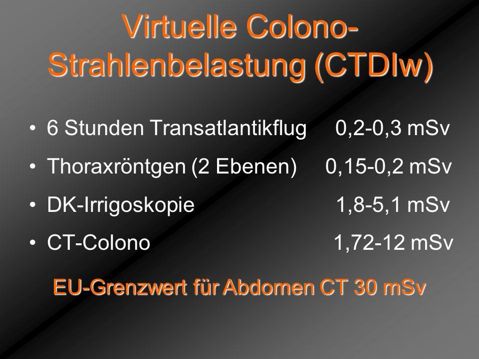 Virtuelle Colono- Strahlenbelastung (CTDIw) 6 Stunden Transatlantikflug 0,2-0,3 mSv Thoraxröntgen (2 Ebenen) 0,15-0,2 mSv DK-Irrigoskopie 1,8-5,1 mSv