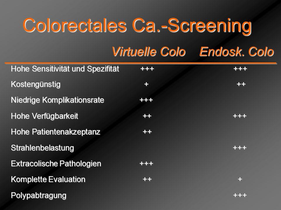 Virtuelle Colo Endosk. Colo Virtuelle Colo Endosk. Colo Hohe Sensitivität und Spezifität +++ +++ Hohe Sensitivität und Spezifität +++ +++ Kostengünsti