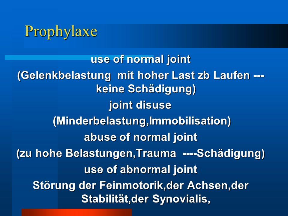 Prophylaxe use of normal joint (Gelenkbelastung mit hoher Last zb Laufen --- keine Schädigung) joint disuse (Minderbelastung,Immobilisation) (Minderbelastung,Immobilisation) abuse of normal joint (zu hohe Belastungen,Trauma ----Schädigung) use of abnormal joint Störung der Feinmotorik,der Achsen,der Stabilität,der Synovialis,