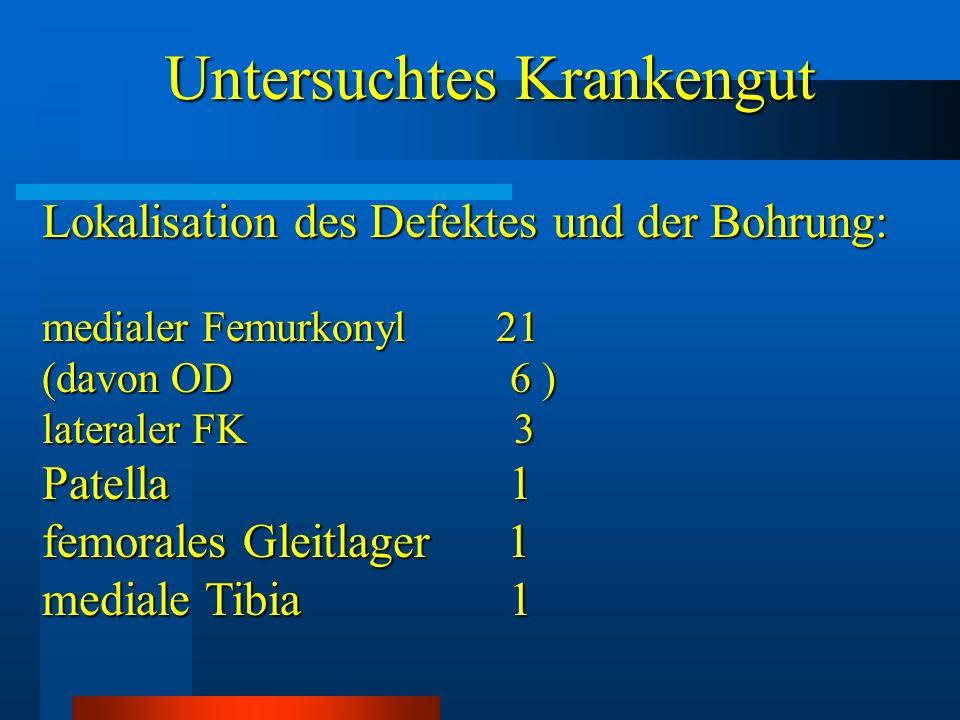Untersuchtes Krankengut Untersuchtes Krankengut Lokalisation des Defektes und der Bohrung: medialer Femurkonyl 21 (davon OD 6 ) lateraler FK 3 Patella