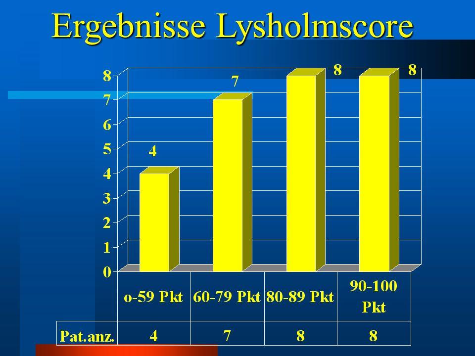Ergebnisse Lysholmscore Ergebnisse Lysholmscore