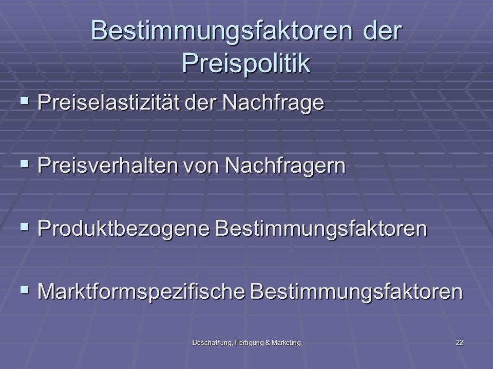 Beschaffung, Fertigung & Marketing22 Bestimmungsfaktoren der Preispolitik Preiselastizität der Nachfrage Preiselastizität der Nachfrage Preisverhalten
