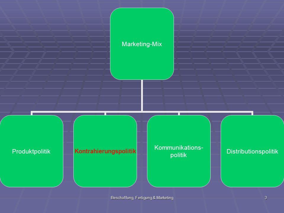 Beschaffung, Fertigung & Marketing3 Marketing-Mix ProduktpolitikKontrahierungspolitik Kommunikations- politik Distributionspolitik