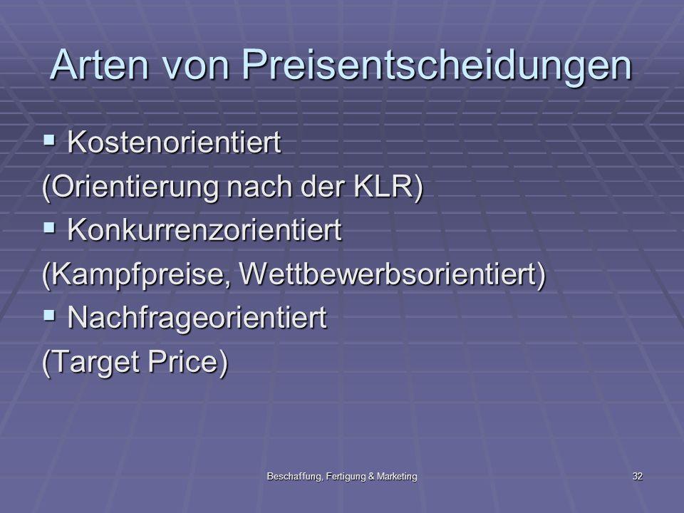 Beschaffung, Fertigung & Marketing32 Arten von Preisentscheidungen Kostenorientiert Kostenorientiert (Orientierung nach der KLR) Konkurrenzorientiert