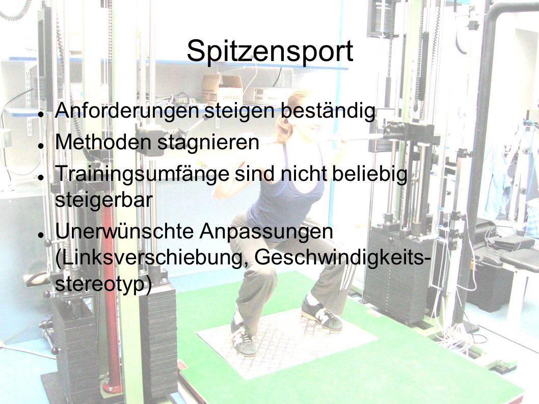 Schulung hoher Bewegungsgeschwindigkeiten Ausführung der Bewegungen unter erleichterten Wettkampfbedingungen, z.