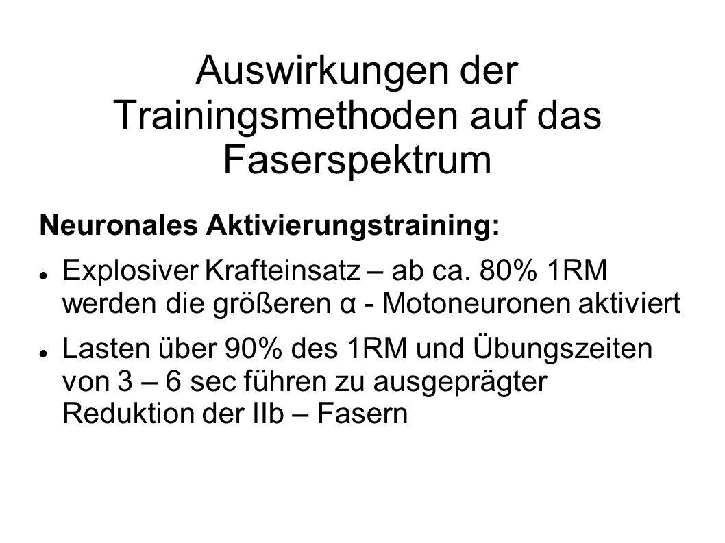 Schnellkrafttraining: Maximale Krafteinsätze gegen dynamische Widerstände Explosivkraftparameter (v.a.