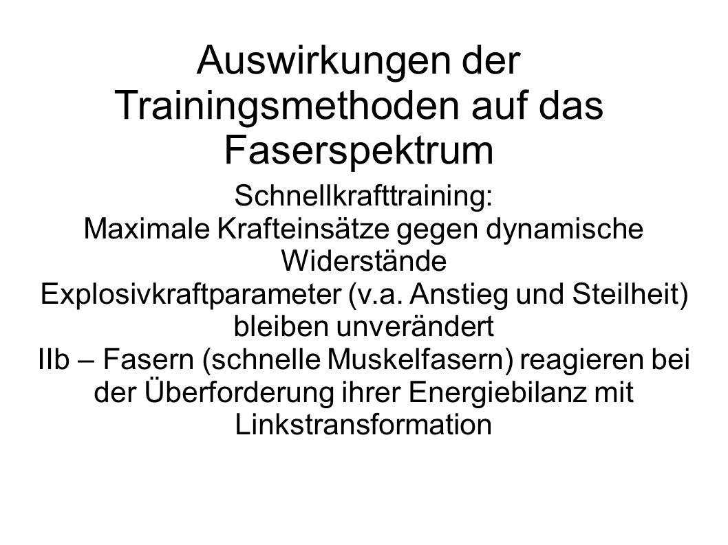 Maximalkraft Sonderform des IK – Trainings: Explosivkrafttraining Belastung: 80 – 95% 1RM Wiederholungszahl: 4 – 2 Maximal dynamische Bewegungsdurchführung Serien: 5 – 3 Serienpausen: ca.
