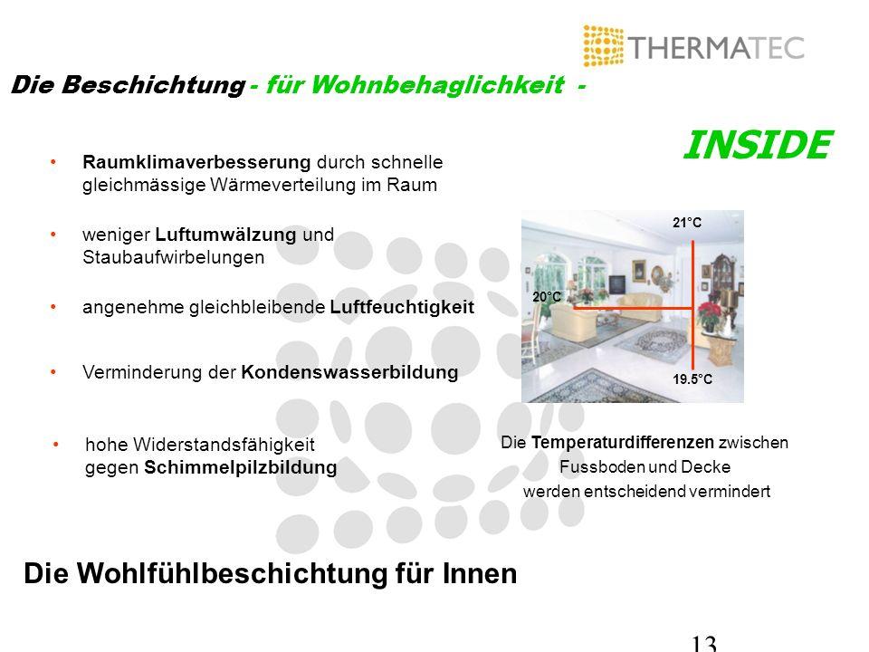 13 hohe Widerstandsfähigkeit gegen Schimmelpilzbildung Die Wohlfühlbeschichtung für Innen INSIDE Die Beschichtung - für Wohnbehaglichkeit - 20°C 21°C