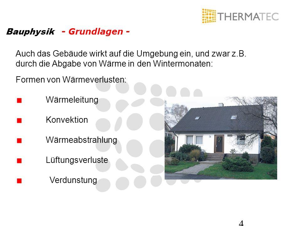 4 Auch das Gebäude wirkt auf die Umgebung ein, und zwar z.B. durch die Abgabe von Wärme in den Wintermonaten: Formen von Wärmeverlusten: Wärmeleitung