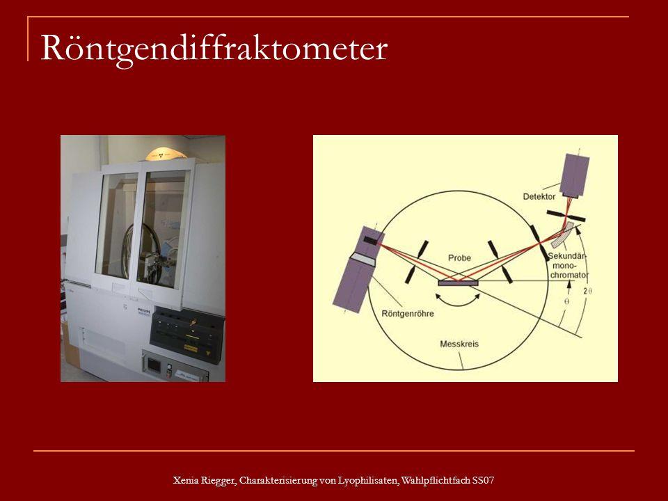 Xenia Riegger, Charakterisierung von Lyophilisaten, Wahlpflichtfach SS07 Röntgendiffraktometer