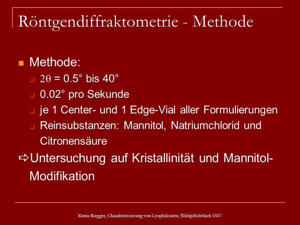 Xenia Riegger, Charakterisierung von Lyophilisaten, Wahlpflichtfach SS07 Röntgendiffraktometrie - Methode Methode: = 0.5° bis 40° 0.02° pro Sekunde je