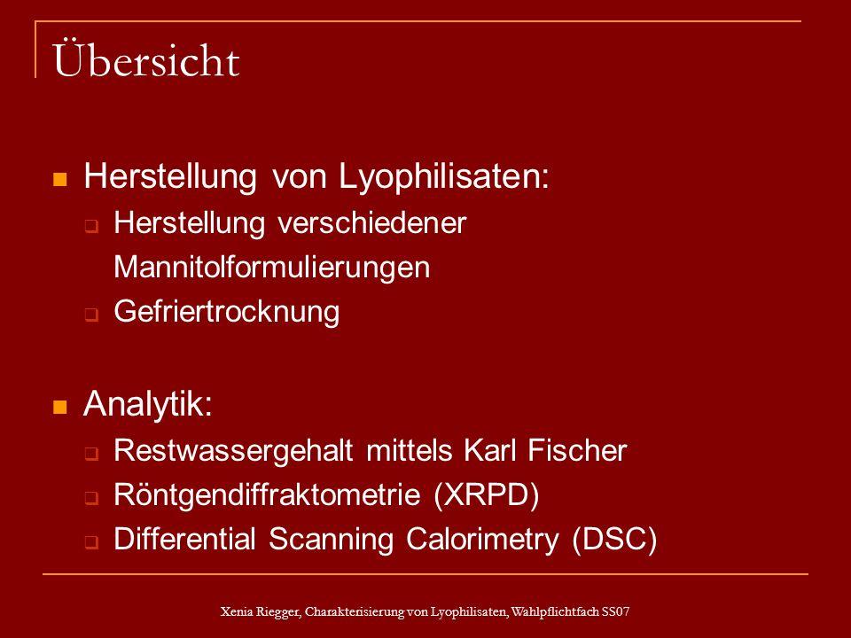Xenia Riegger, Charakterisierung von Lyophilisaten, Wahlpflichtfach SS07 Hintergrund des Themas Variabilität von Mannitol Problem für Produktion Untersuchung gebräuchlicher Hilfsstoffe Einfluss auf physikalischen Zustand von Mannitol
