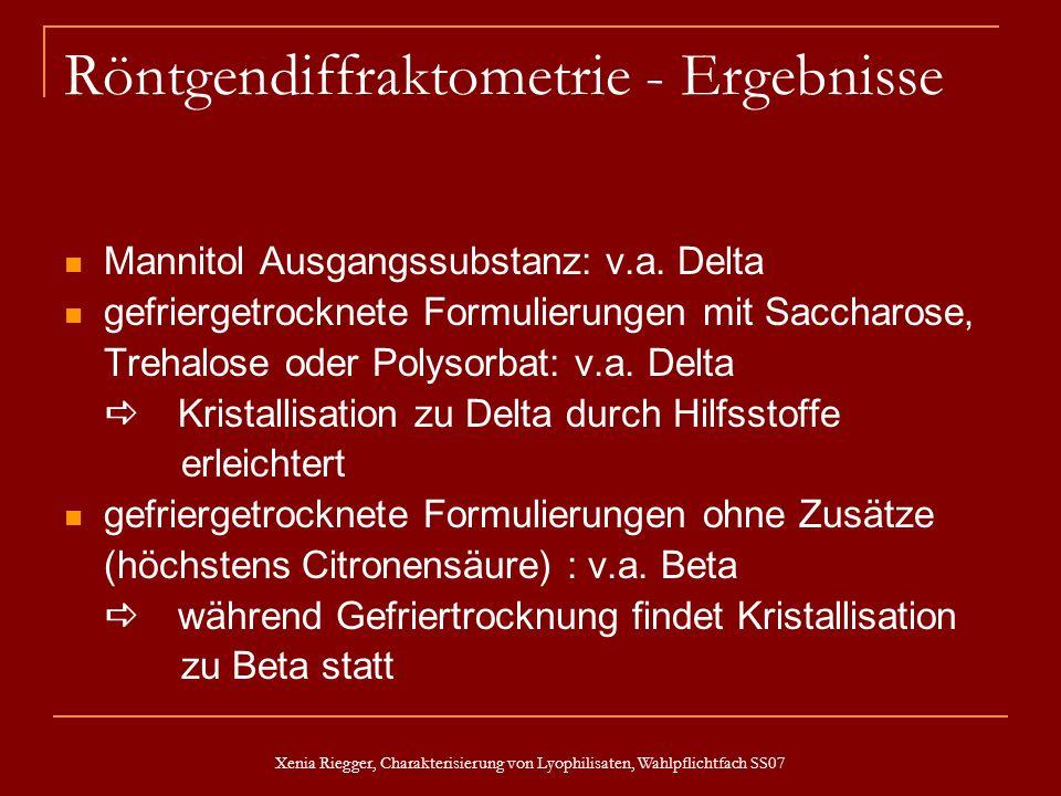 Xenia Riegger, Charakterisierung von Lyophilisaten, Wahlpflichtfach SS07 Röntgendiffraktometrie - Ergebnisse Mannitol Ausgangssubstanz: v.a. Delta gef