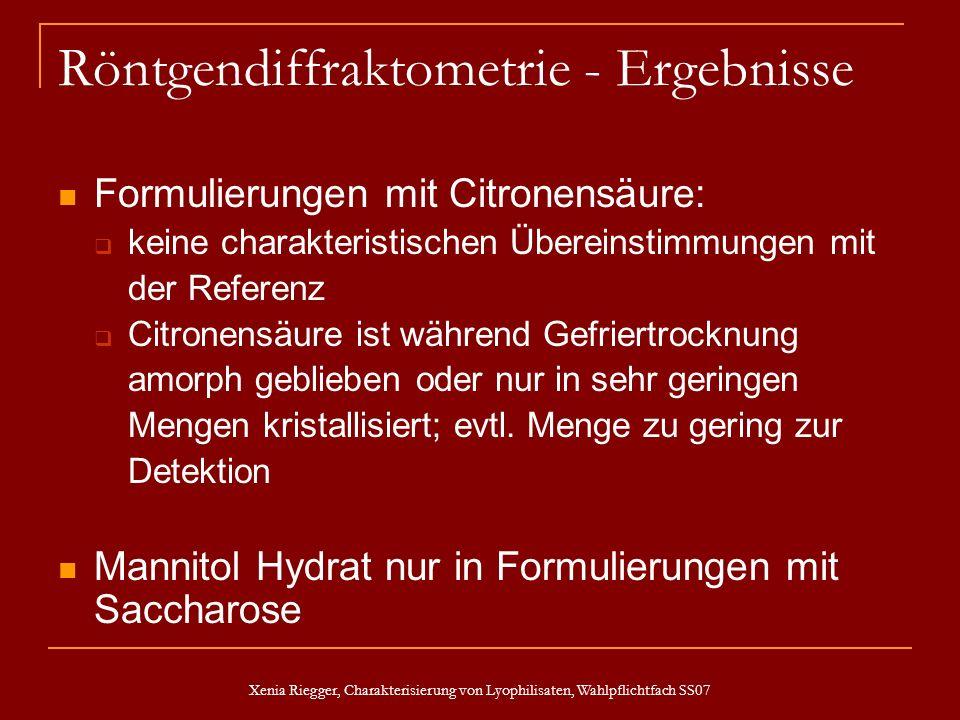 Xenia Riegger, Charakterisierung von Lyophilisaten, Wahlpflichtfach SS07 Röntgendiffraktometrie - Ergebnisse Formulierungen mit Citronensäure: keine c
