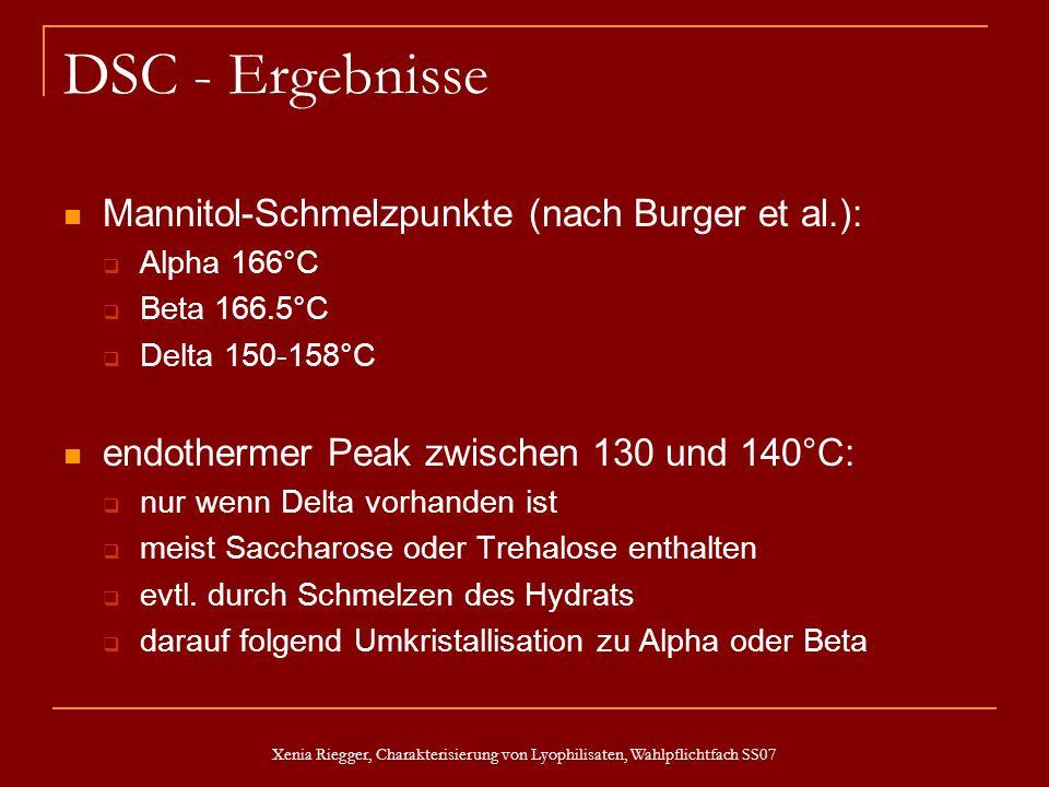 Xenia Riegger, Charakterisierung von Lyophilisaten, Wahlpflichtfach SS07 DSC - Ergebnisse Mannitol-Schmelzpunkte (nach Burger et al.): Alpha 166°C Bet