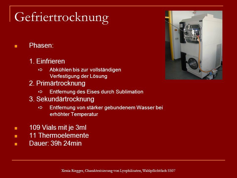 Xenia Riegger, Charakterisierung von Lyophilisaten, Wahlpflichtfach SS07 Gefriertrocknung Phasen: 1. Einfrieren Abkühlen bis zur vollständigen Verfest