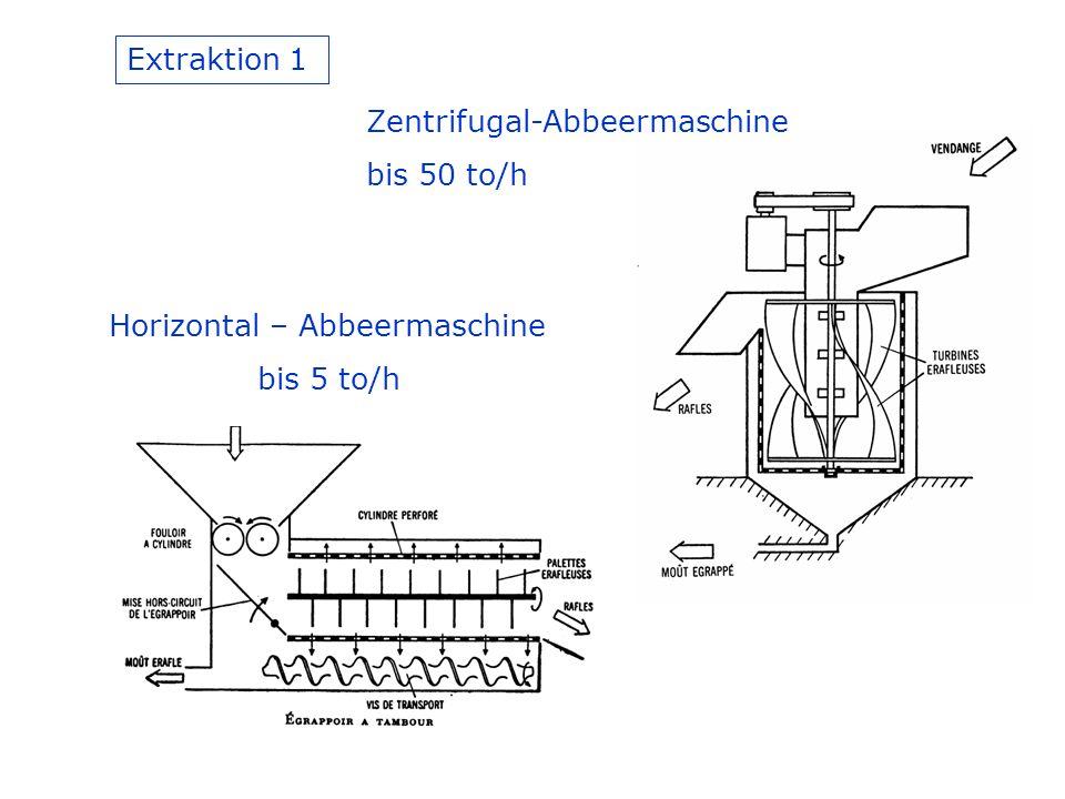Horizontal – Abbeermaschine bis 5 to/h Zentrifugal-Abbeermaschine bis 50 to/h