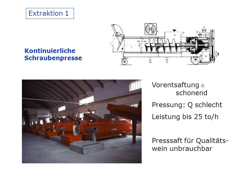 Extraktion 1 Kontinuierliche Schraubenpresse Vorentsaftung ± schonend Pressung: Q schlecht Leistung bis 25 to/h Presssaft für Qualitäts- wein unbrauchbar