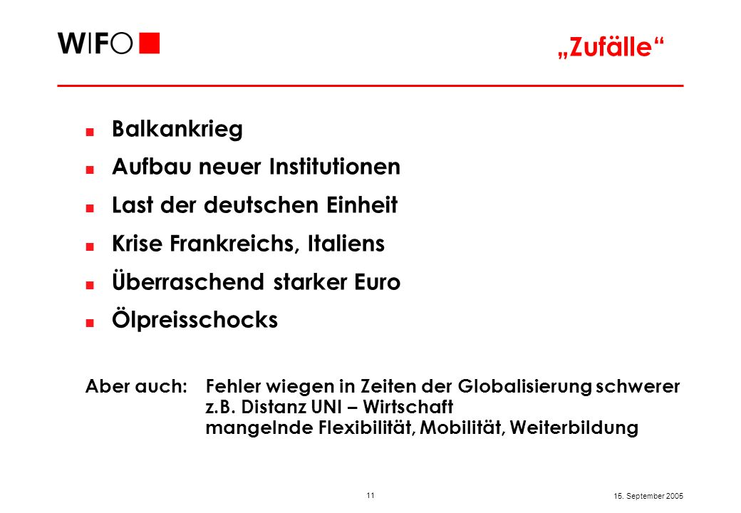 11 15. September 2005 Zufälle Balkankrieg Aufbau neuer Institutionen Last der deutschen Einheit Krise Frankreichs, Italiens Überraschend starker Euro
