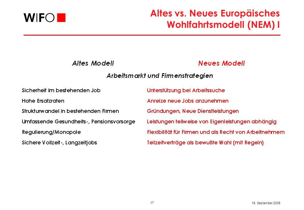17 15. September 2005 Altes vs. Neues Europäisches Wohlfahrtsmodell (NEM) I