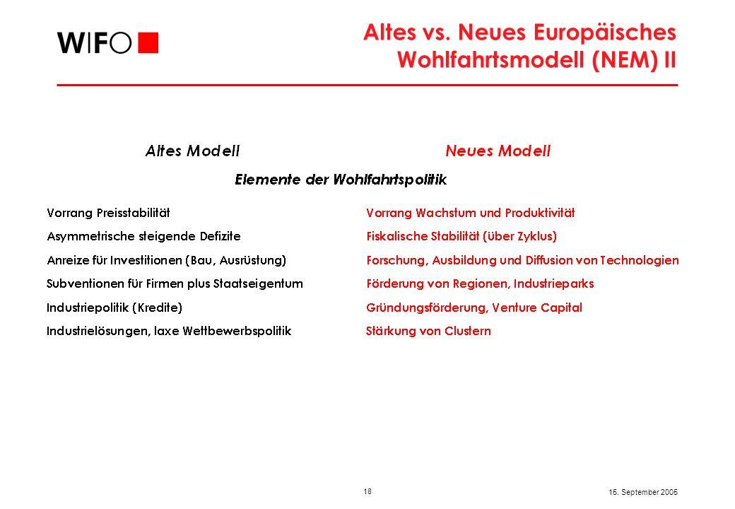18 15. September 2005 Altes vs. Neues Europäisches Wohlfahrtsmodell (NEM) II