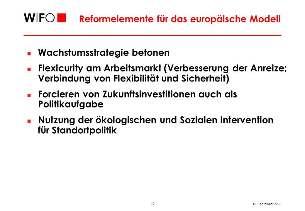 19 15. September 2005 Reformelemente für das europäische Modell Wachstumsstrategie betonen Flexicurity am Arbeitsmarkt (Verbesserung der Anreize; Verb