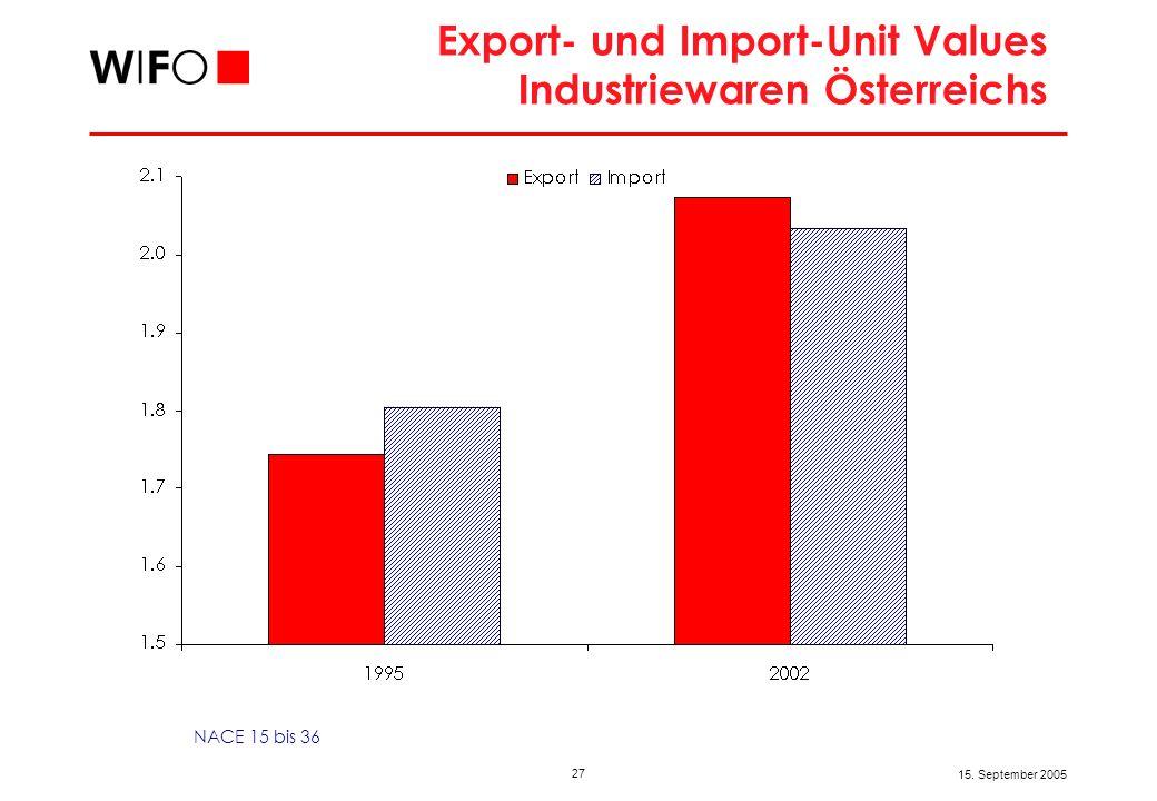 27 15. September 2005 Export- und Import-Unit Values Industriewaren Österreichs NACE 15 bis 36