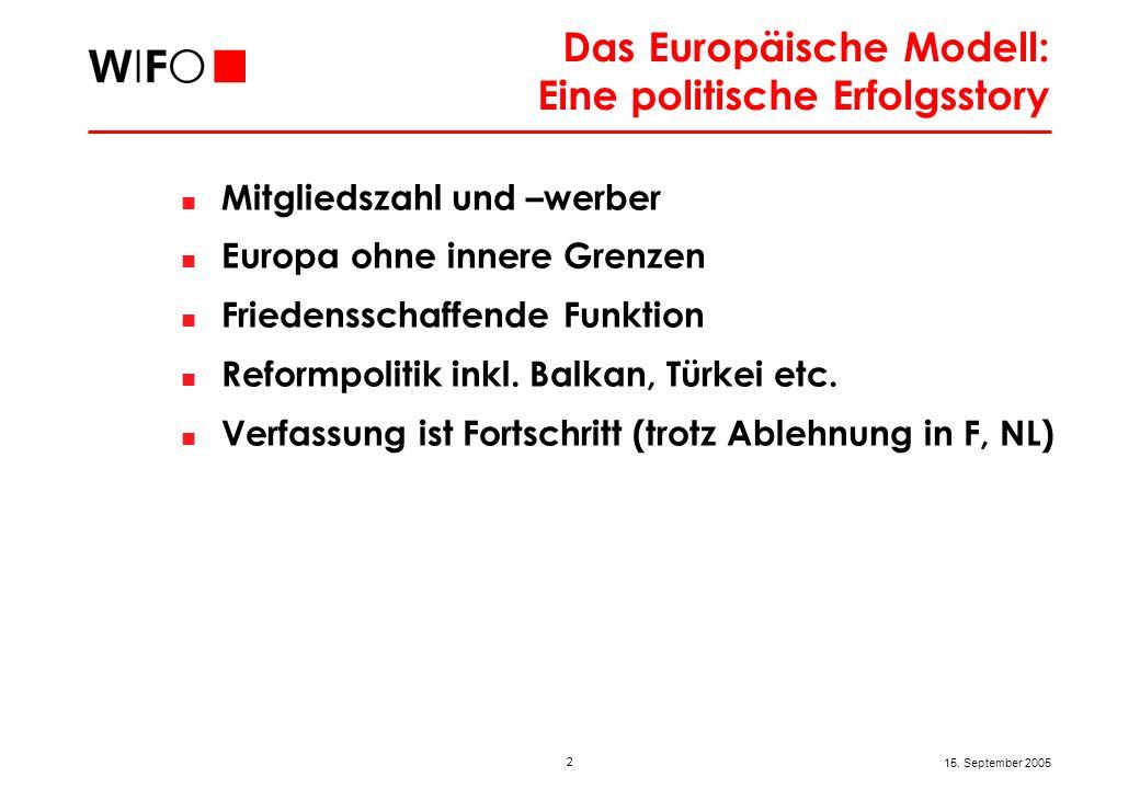 2 15. September 2005 Das Europäische Modell: Eine politische Erfolgsstory Mitgliedszahl und –werber Europa ohne innere Grenzen Friedensschaffende Funk