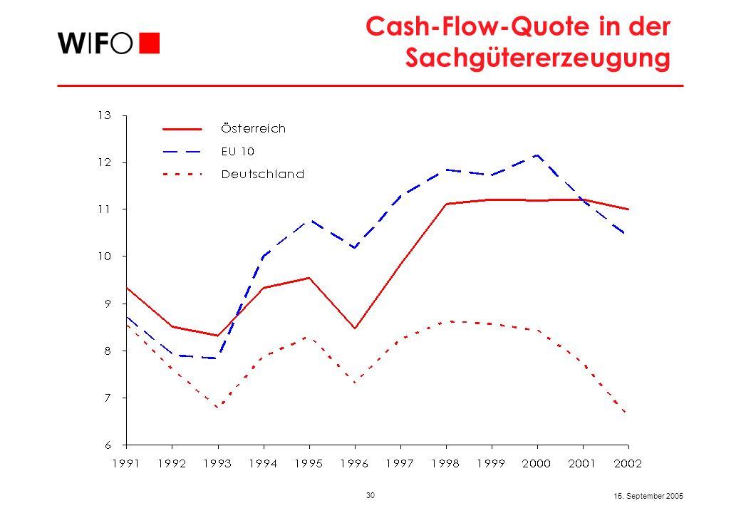 30 15. September 2005 Cash-Flow-Quote in der Sachgütererzeugung
