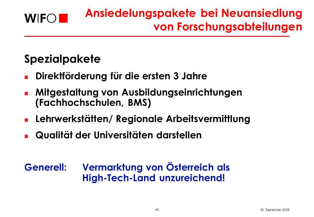 44 15. September 2005 Ansiedelungspakete bei Neuansiedlung von Forschungsabteilungen Spezialpakete Direktförderung für die ersten 3 Jahre Mitgestaltun