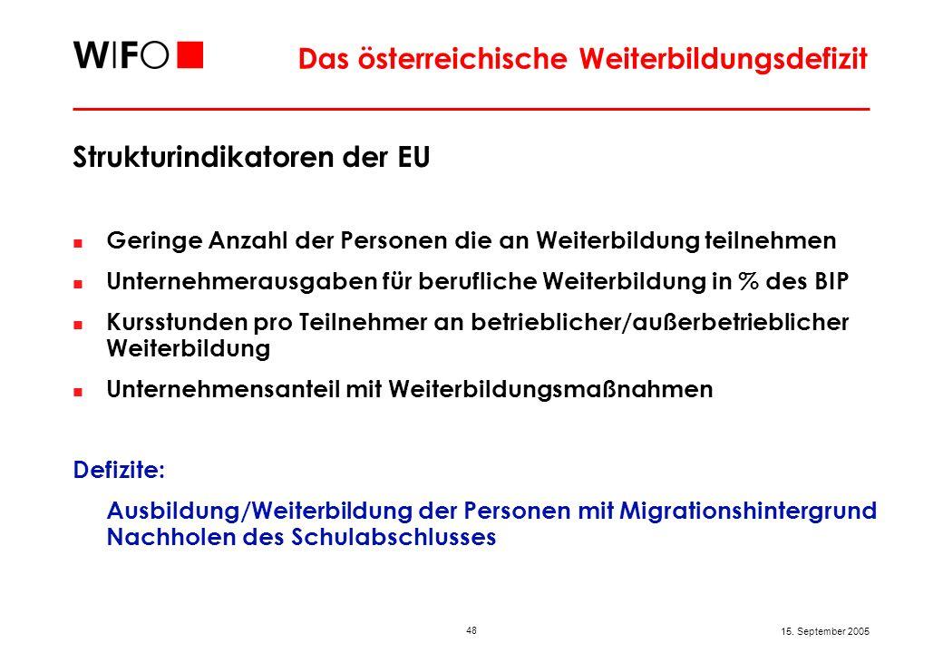 48 15. September 2005 Das österreichische Weiterbildungsdefizit Strukturindikatoren der EU Geringe Anzahl der Personen die an Weiterbildung teilnehmen