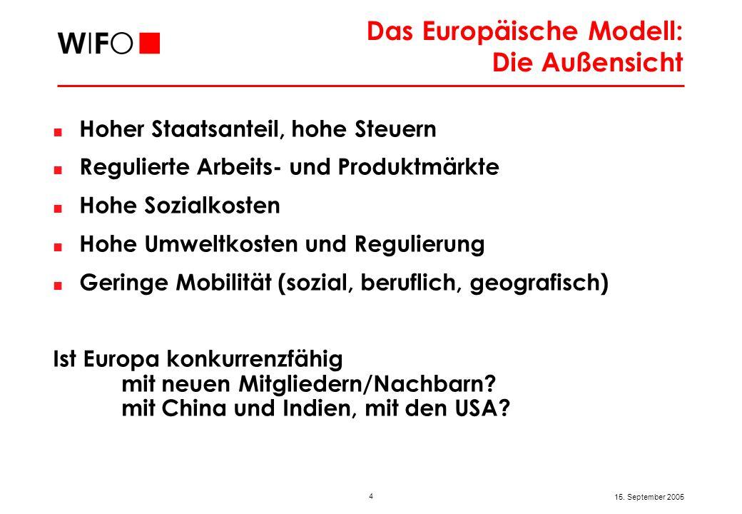 4 15. September 2005 Das Europäische Modell: Die Außensicht Hoher Staatsanteil, hohe Steuern Regulierte Arbeits- und Produktmärkte Hohe Sozialkosten H